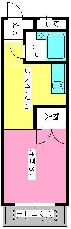 渡辺ハイツ / 202号室間取り